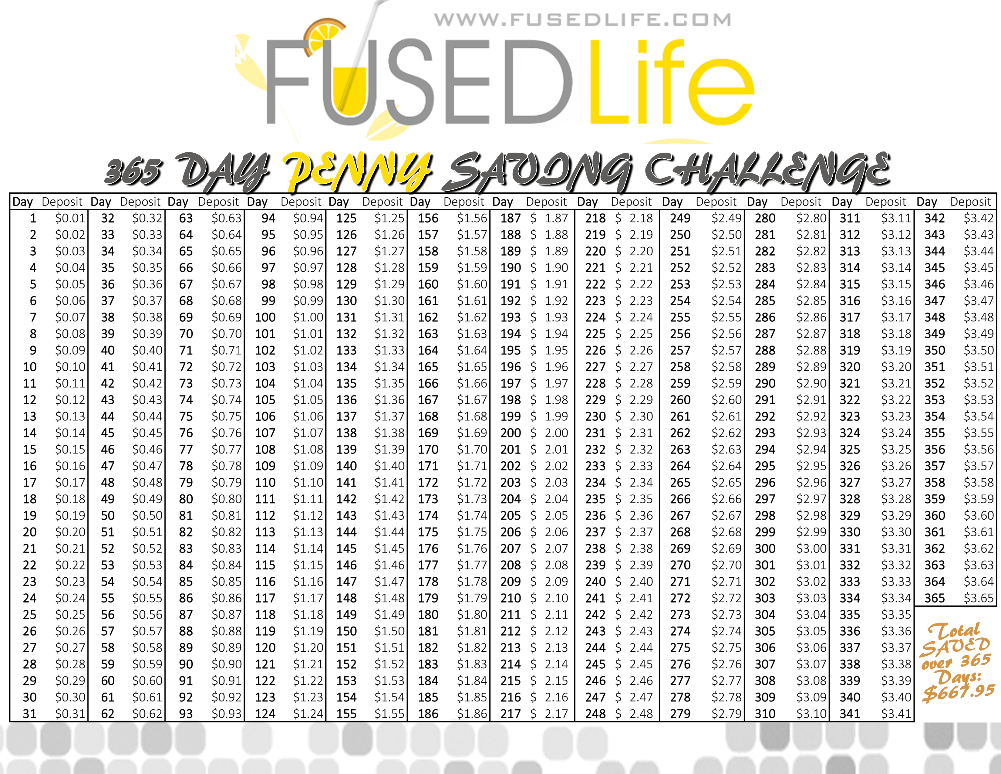 you like to save money this year, but the 52 Week Money Challenge ...